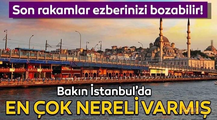 İşte İstanbul'da en çok nüfusu olan İl