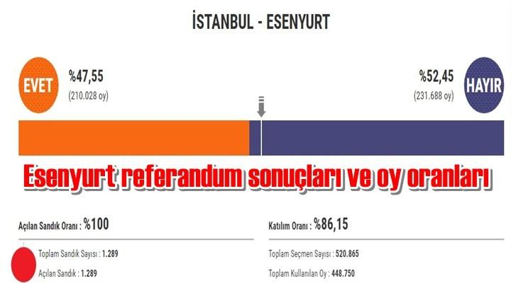 Esenyurt referandum sonuçları ve oy oranları