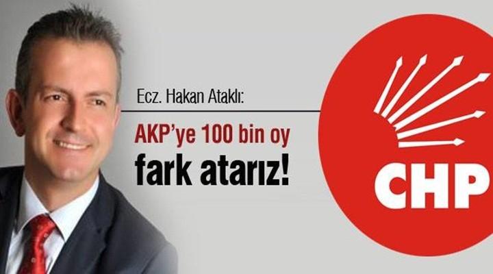 Hakan Ataklı: AKP'ye yüz bin oy fark atarız!