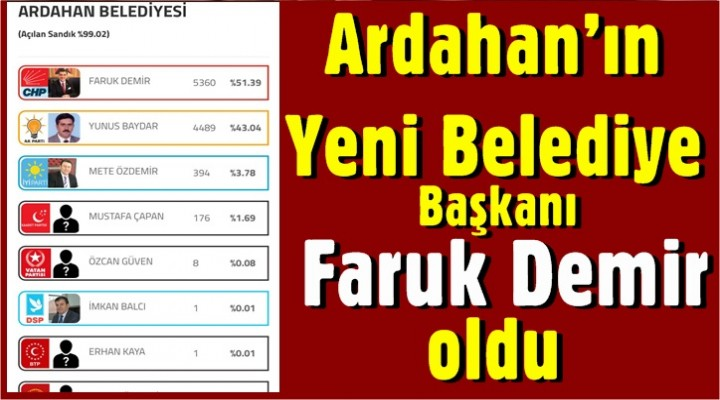 Ardahan'ın Yeni Belediye Başkanı Faruk Demir oldu