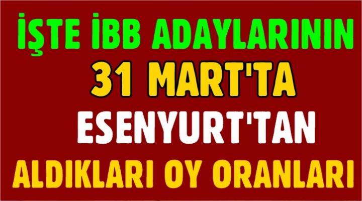 İşte 31 Mart'ta İBB Adaylarının Esenyurt'ta aldığı Oy Oranları