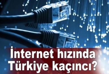 Türkiye İnternet Hızında Kaçıncı sırada