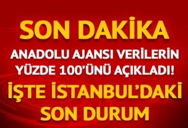 Anadolu Ajansı verilerin yüzde 100'ünü açıkladı! İşte İstanbul'daki son durum
