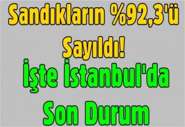 Sandıkların %92,3'ü sayıldı! İşte İstanbul'da son durum