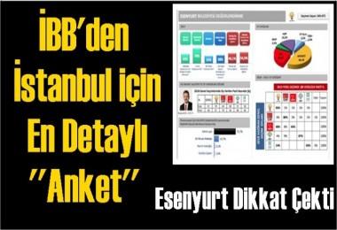 İBB'den İstanbul için en detaylı anket