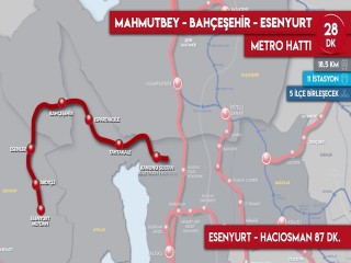 Esenyurt Metrosu Hakkında Açıklama
