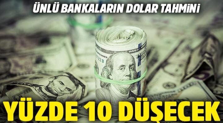 Dolar değer kaybetme sürecine giriyor